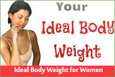 Ideal Body Weight for Women