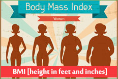 BMI - height in feet and inches
