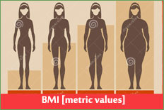BMI - metric values