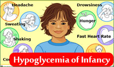 Hypoglycemia of Infancy and Childhood