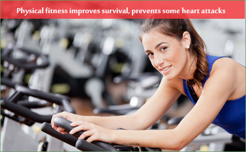 Physical fitness improves survival, prevents some heart attacks