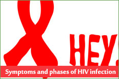 Symptoms and phases of HIV infection & Aids